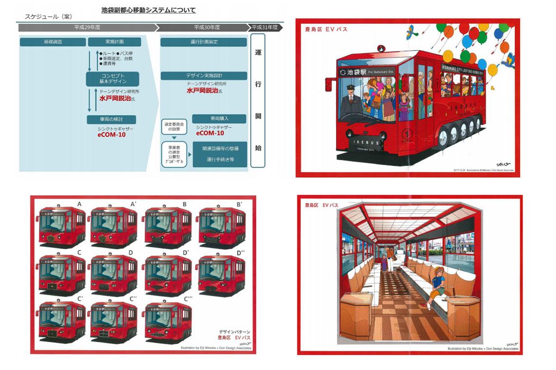 池袋 バス移動システム